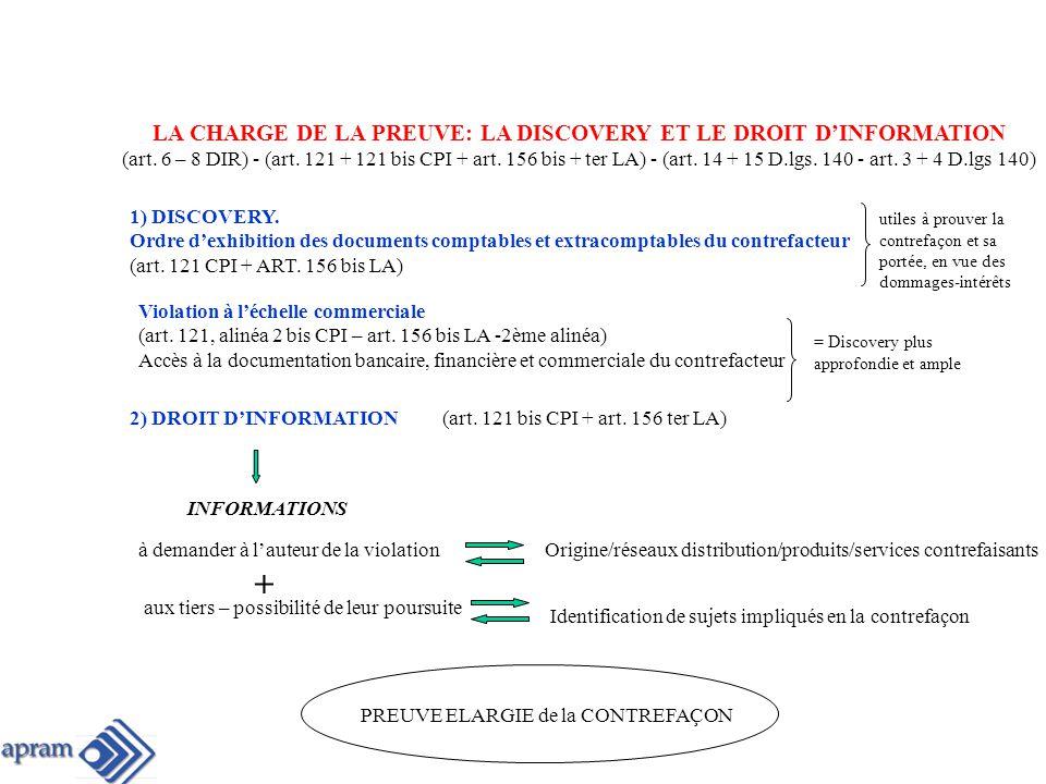 LA LOGIQUE DU DISGORGEMENT ET LA DISCOVERY DES PREUVES (art.