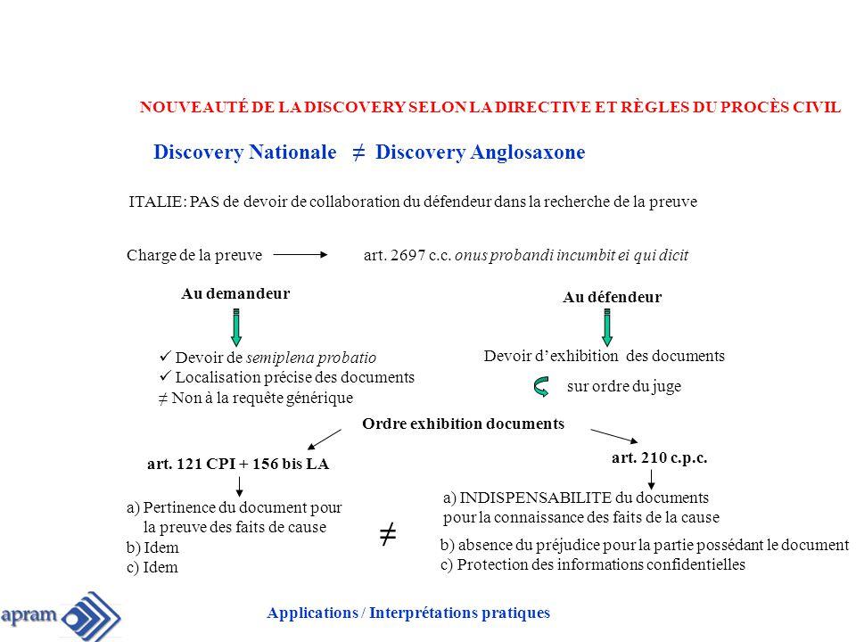 CONDITIONS DE LEXERCICE DE LA DISCOVERY SELON LA DIRECTIVE ACTUÉE EN ITALIE AUX TERMES DE LART.