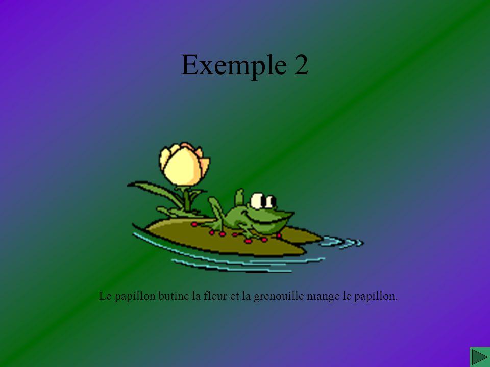 Exemple 2 Le papillon butine la fleur et la grenouille mange le papillon.