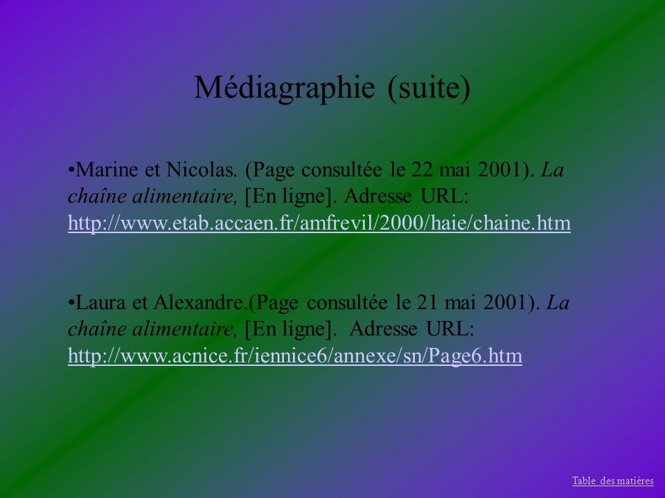 Marine et Nicolas. (Page consultée le 22 mai 2001). La chaîne alimentaire, [En ligne]. Adresse URL: http://www.etab.accaen.fr/amfrevil/2000/haie/chain