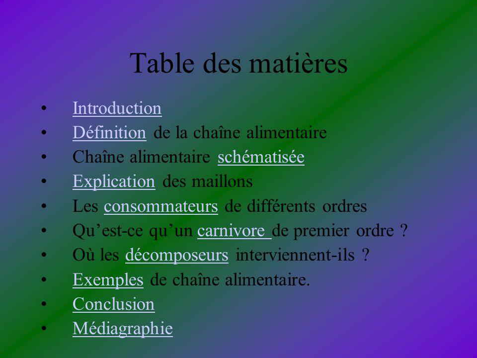 Table des matières Introduction Définition de la chaîne alimentaireDéfinition Chaîne alimentaire schématiséeschématisée Explication des maillonsExplic