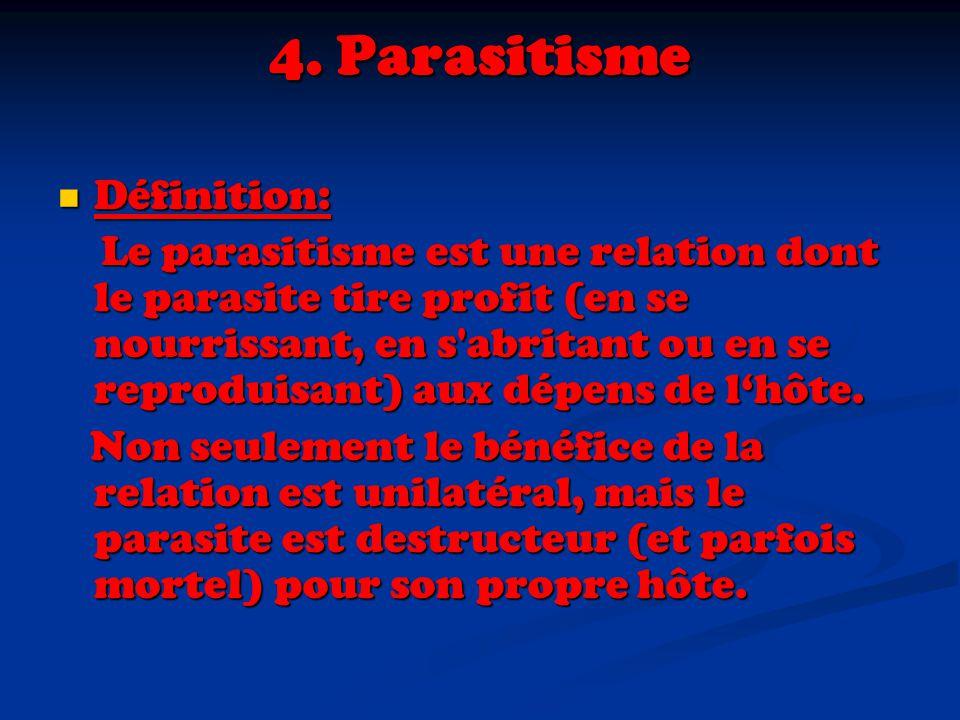4. Parasitisme Définition: Définition: Le parasitisme est une relation dont le parasite tire profit (en se nourrissant, en s'abritant ou en se reprodu