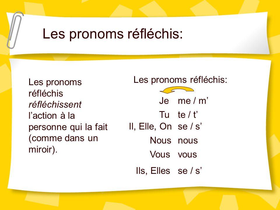 Les pronoms réfléchis: Les pronoms réfléchis réfléchissent laction à la personne qui la fait (comme dans un miroir). Les pronoms réfléchis: Jeme / m T
