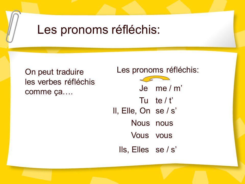 Les pronoms réfléchis: On peut traduire les verbes réfléchis comme ça…. Les pronoms réfléchis: Jeme / m Tute / t Il, Elle, Onse / s Nousnous Vousvous
