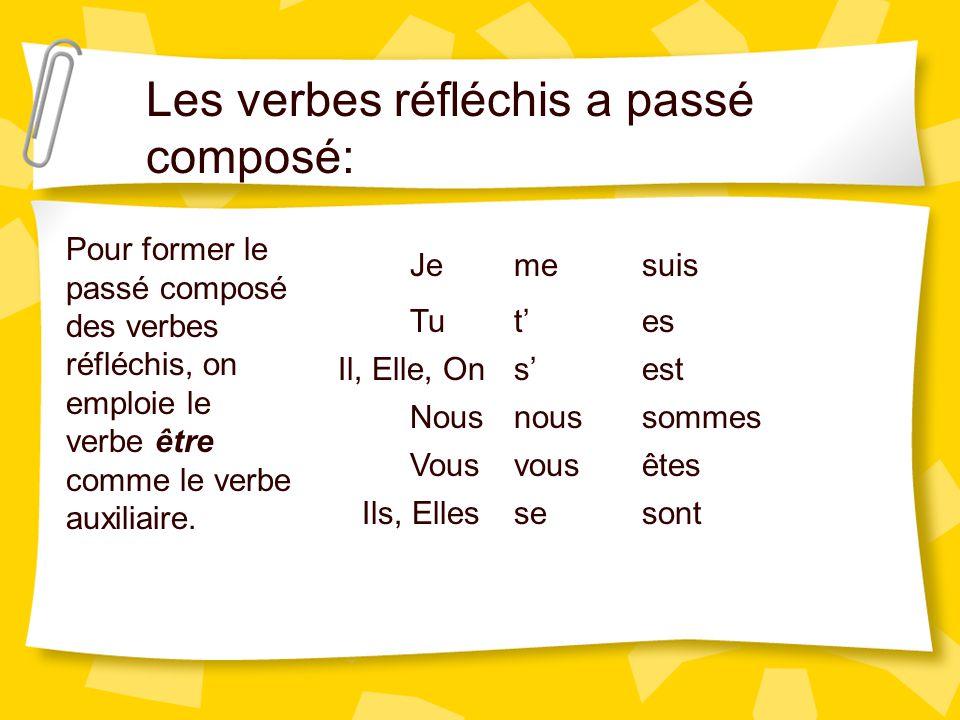 Les verbes réfléchis a passé composé: Jeme Tut Il, Elle, Ons Nousnous Vousvous Ils, Ellesse Pour former le passé composé des verbes réfléchis, on emploie le verbe être comme le verbe auxiliaire.