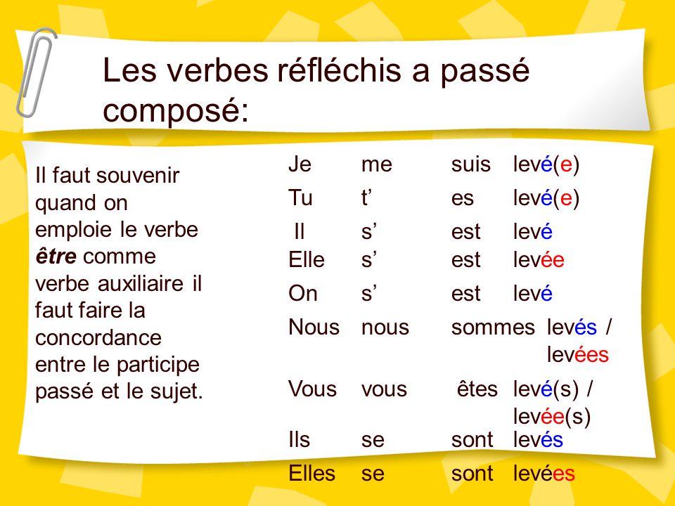 Les verbes réfléchis a passé composé: Jeme Tut Elles Nousnous Vousvous Ilsse Il faut souvenir quand on emploie le verbe être comme verbe auxiliaire il