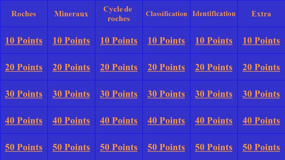 Click to play. Choisis un categorie et la valeur des pointes