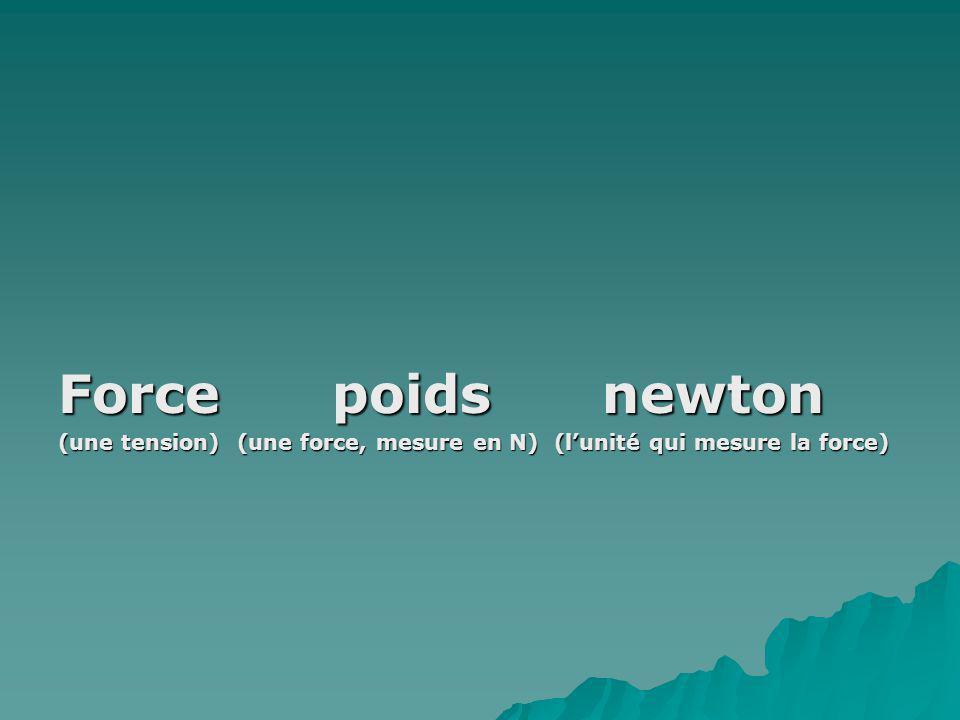 Force poids newton (une tension) (une force, mesure en N) (lunité qui mesure la force)
