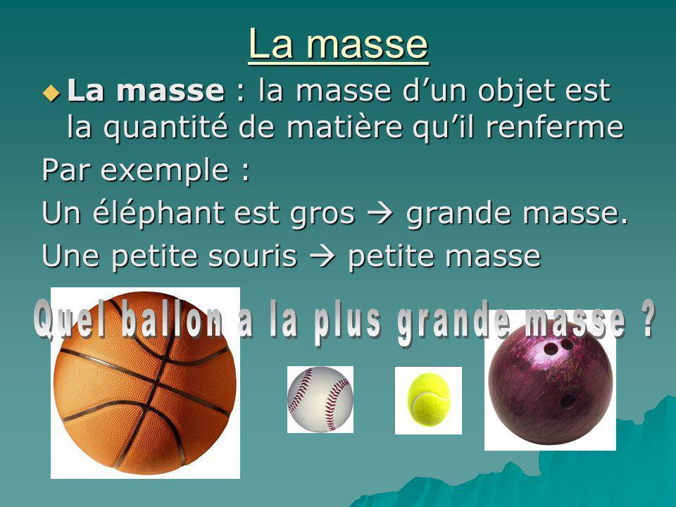 La masse La masse : la masse dun objet est la quantité de matière quil renferme La masse : la masse dun objet est la quantité de matière quil renferme
