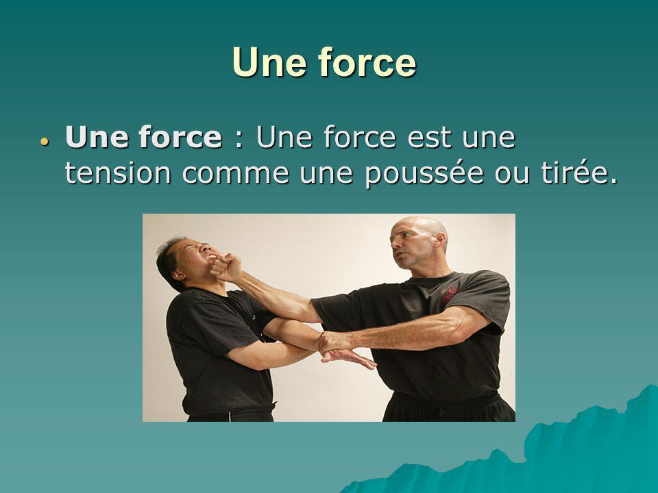 Une force Une force Une force : Une force est une tension comme une poussée ou tirée. Une force : Une force est une tension comme une poussée ou tirée