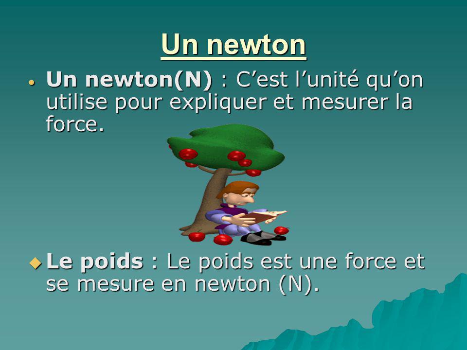 Un newton Un newton(N) : Cest lunité quon utilise pour expliquer et mesurer la force. Un newton(N) : Cest lunité quon utilise pour expliquer et mesure