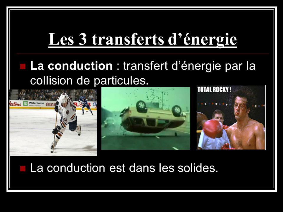 Les 3 transferts dénergie La conduction : transfert dénergie par la collision de particules. La conduction est dans les solides.
