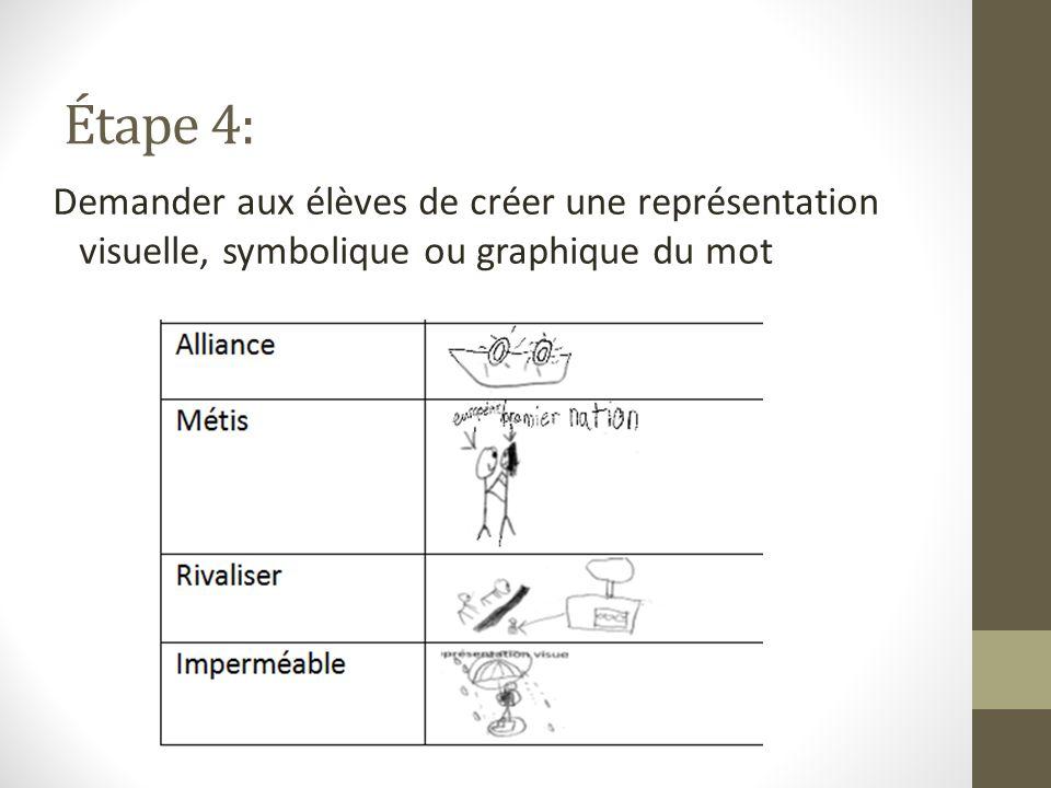 Étape 4: Demander aux élèves de créer une représentation visuelle, symbolique ou graphique du mot