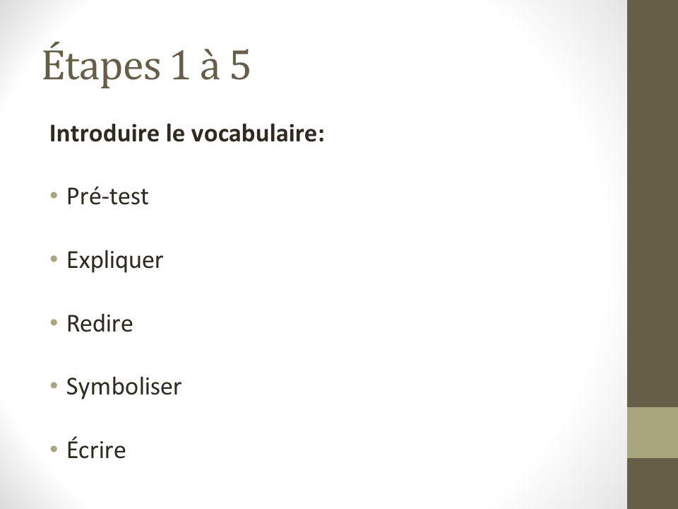 Étapes 1 à 5 Introduire le vocabulaire: Pré-test Expliquer Redire Symboliser Écrire