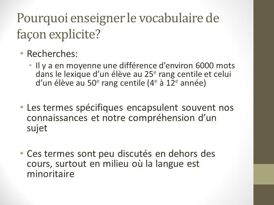 Pourquoi enseigner le vocabulaire de façon explicite.