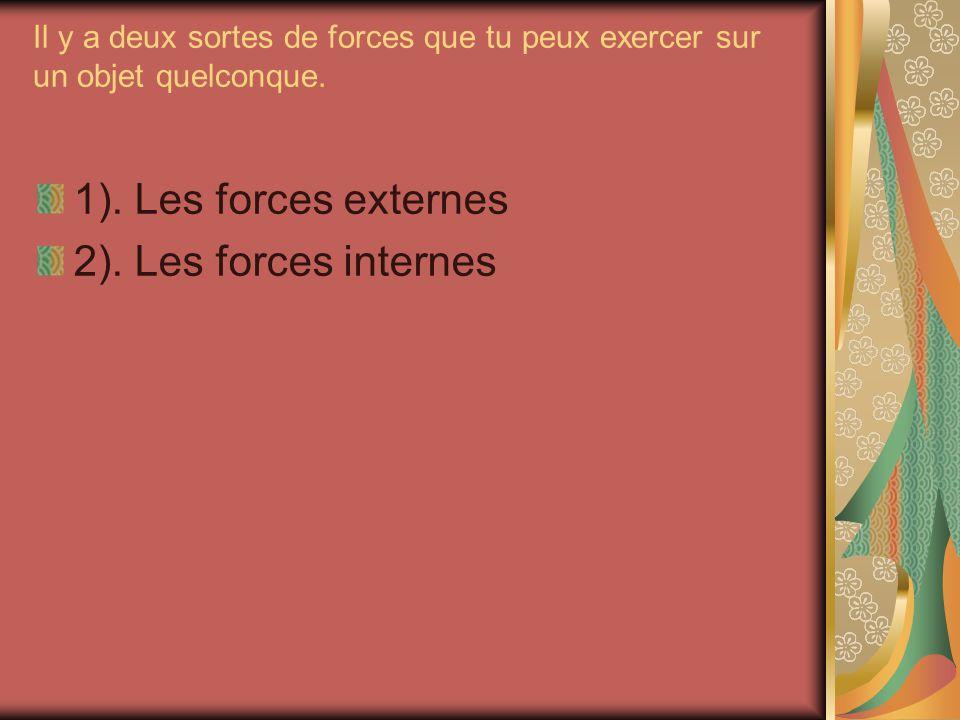 Il y a deux sortes de forces que tu peux exercer sur un objet quelconque. 1). Les forces externes 2). Les forces internes