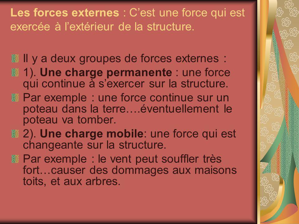 Les forces externes : Cest une force qui est exercée à lextérieur de la structure. Il y a deux groupes de forces externes : 1). Une charge permanente