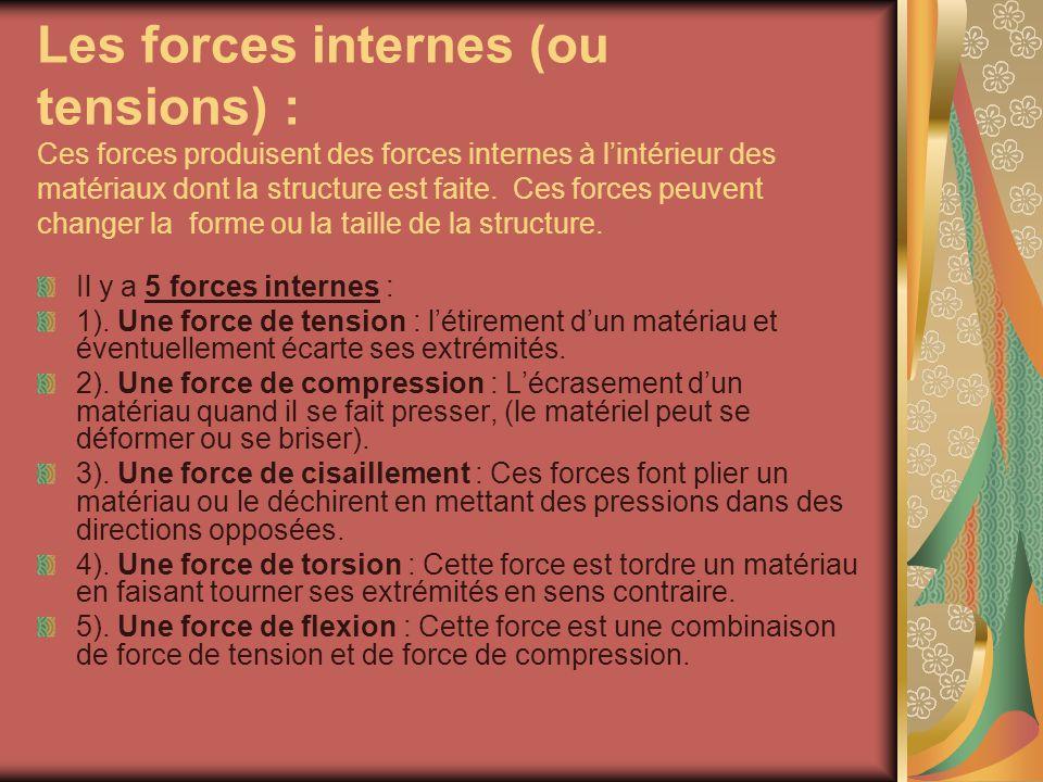 Les forces internes (ou tensions) : Ces forces produisent des forces internes à lintérieur des matériaux dont la structure est faite. Ces forces peuve
