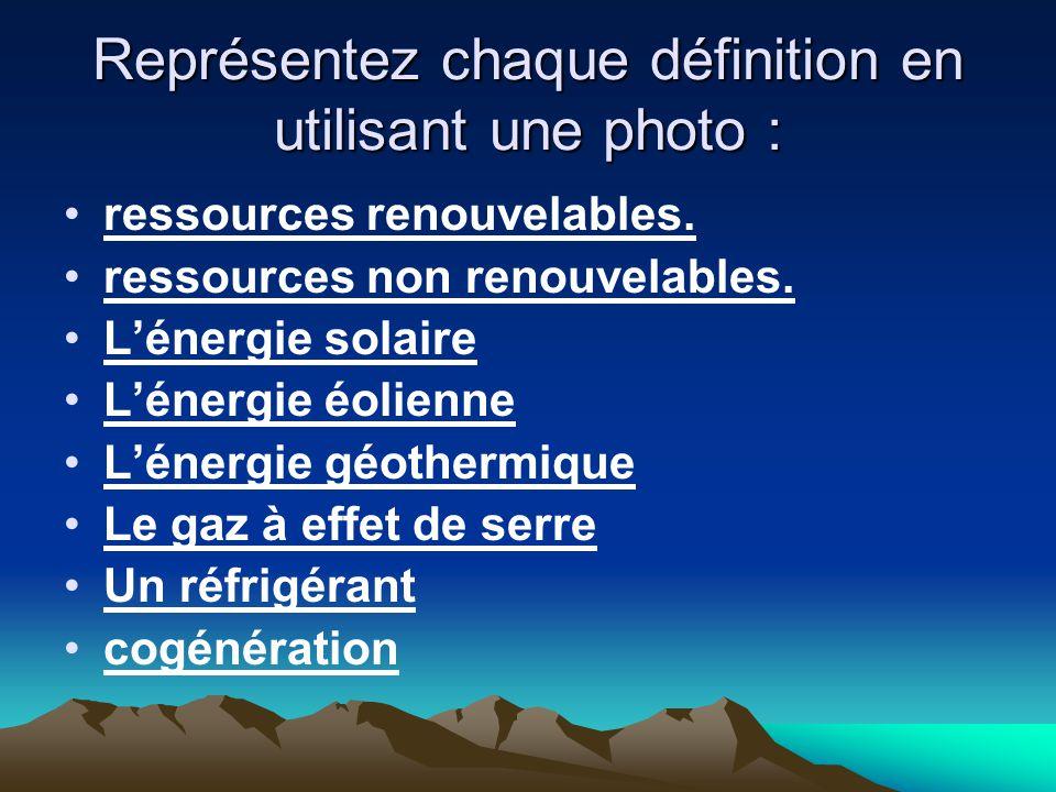 Représentez chaque définition en utilisant une photo : ressources renouvelables. ressources non renouvelables. Lénergie solaire Lénergie éolienne Léne