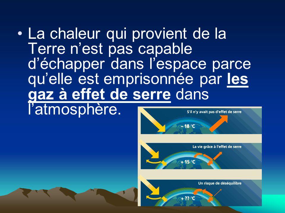 La chaleur qui provient de la Terre nest pas capable déchapper dans lespace parce quelle est emprisonnée par les gaz à effet de serre dans latmosphère