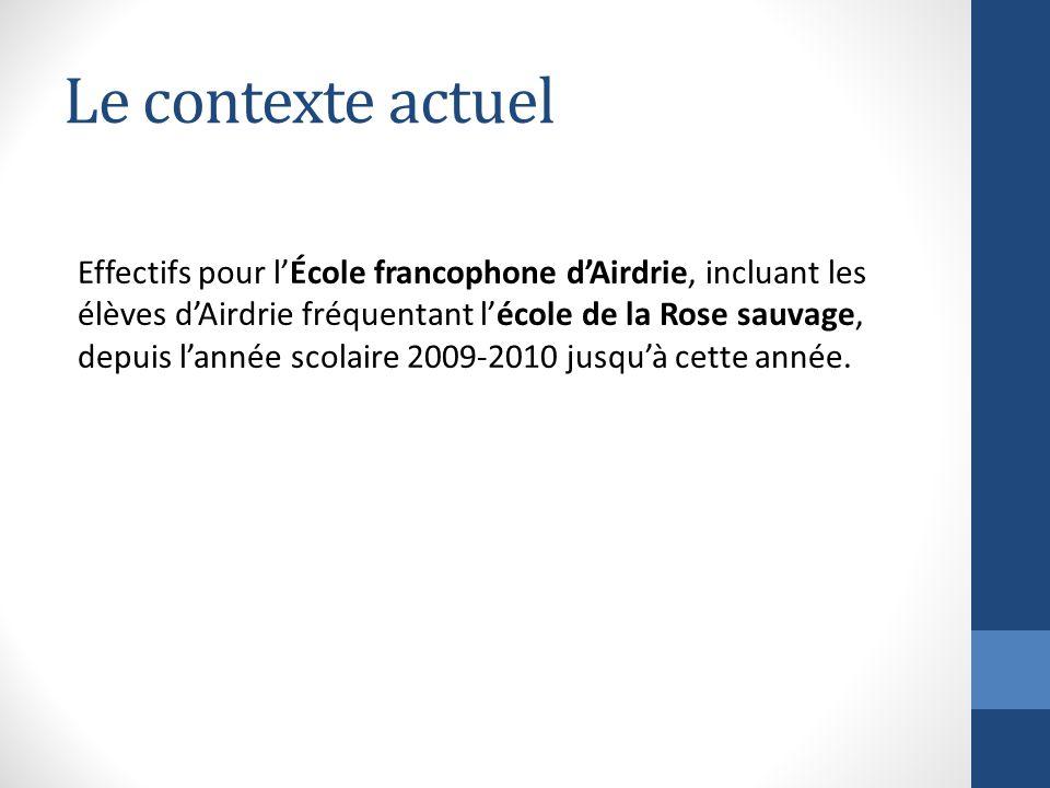 Le contexte actuel Effectifs pour lÉcole francophone dAirdrie, incluant les élèves dAirdrie fréquentant lécole de la Rose sauvage, depuis lannée scolaire 2009-2010 jusquà cette année.