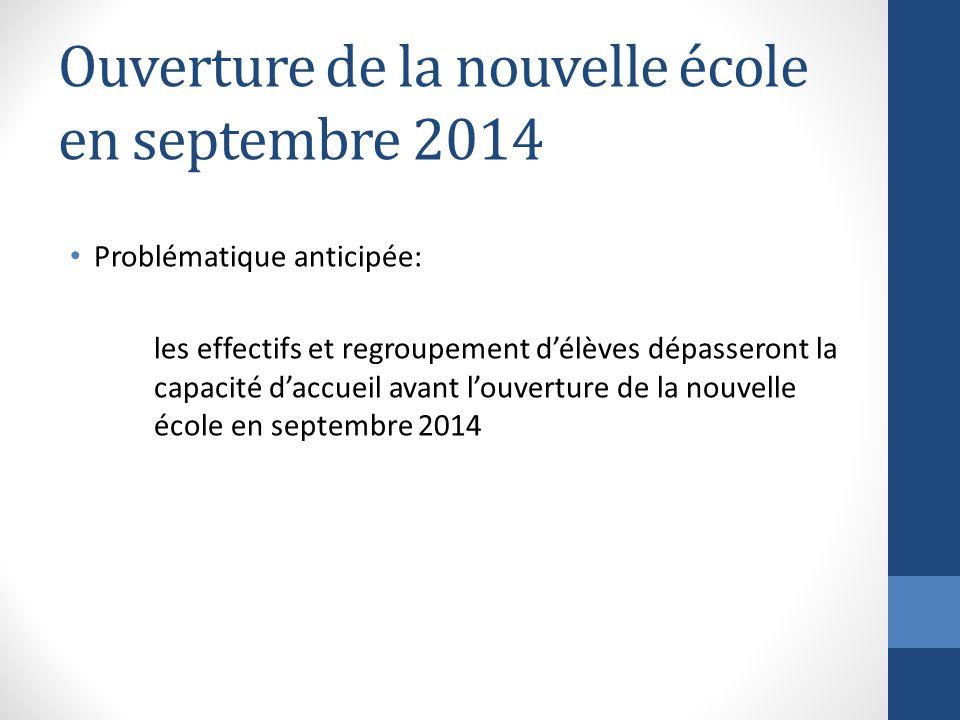 Ouverture de la nouvelle école en septembre 2014 Problématique anticipée: les effectifs et regroupement délèves dépasseront la capacité daccueil avant louverture de la nouvelle école en septembre 2014