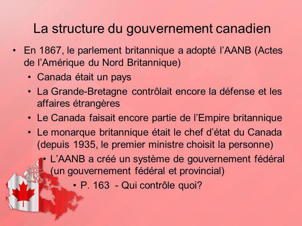 La structure du gouvernement canadien En 1867, le parlement britannique a adopté lAANB (Actes de lAmérique du Nord Britannique) Canada était un pays L