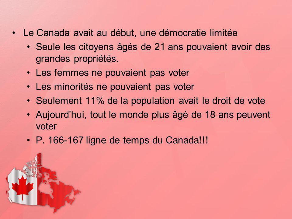 Le Canada avait au début, une démocratie limitée Seule les citoyens âgés de 21 ans pouvaient avoir des grandes propriétés. Les femmes ne pouvaient pas
