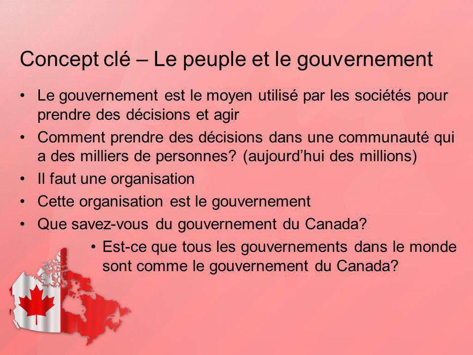 Concept clé – Le peuple et le gouvernement Le gouvernement est le moyen utilisé par les sociétés pour prendre des décisions et agir Comment prendre de