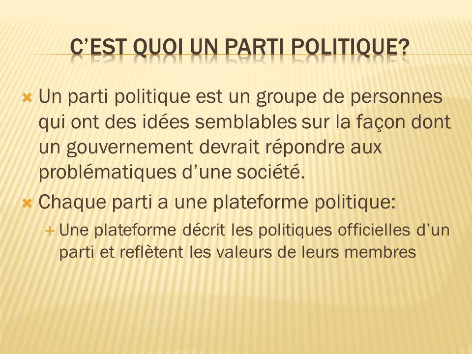 Un parti politique est un groupe de personnes qui ont des idées semblables sur la façon dont un gouvernement devrait répondre aux problématiques dune société.