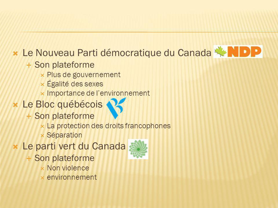 Le Nouveau Parti démocratique du Canada Son plateforme Plus de gouvernement Égalité des sexes Importance de lenvironnement Le Bloc québécois Son plate