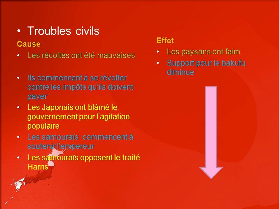 Troubles civilsCause Les récoltes ont été mauvaisesLes récoltes ont été mauvaises Ils commencent à se révolter contre les impôts quils doivent payerIl