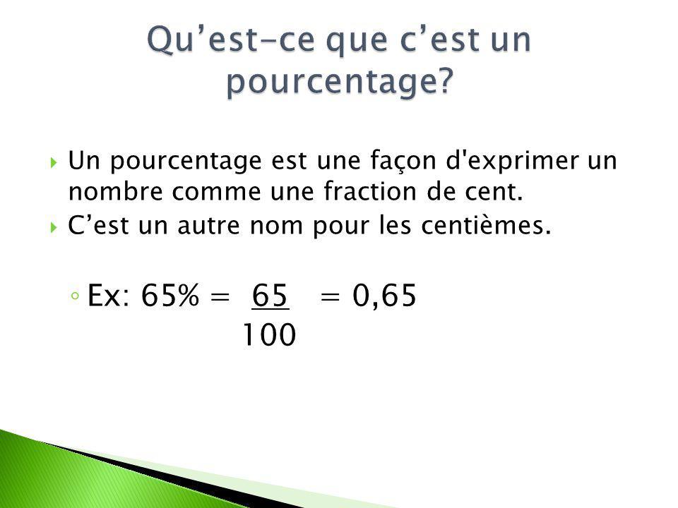 Un pourcentage est une façon d'exprimer un nombre comme une fraction de cent. Cest un autre nom pour les centièmes. Ex: 65% = 65 = 0,65 100