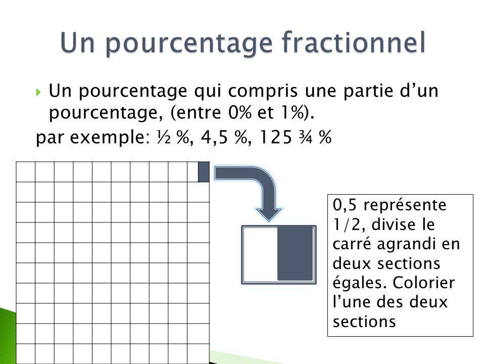 Un pourcentage qui compris une partie dun pourcentage, (entre 0% et 1%). par exemple: ½ %, 4,5 %, 125 ¾ % 0,5 représente 1/2, divise le carré agrandi