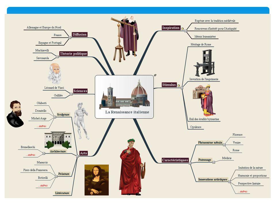 Au XIV siècles Lart de la renaissance reste largement domine par les thèmes religieux.