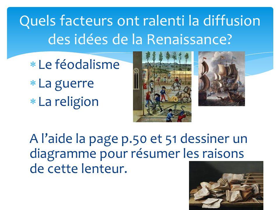 Le féodalisme La guerre La religion A laide la page p.50 et 51 dessiner un diagramme pour résumer les raisons de cette lenteur. Quels facteurs ont ral