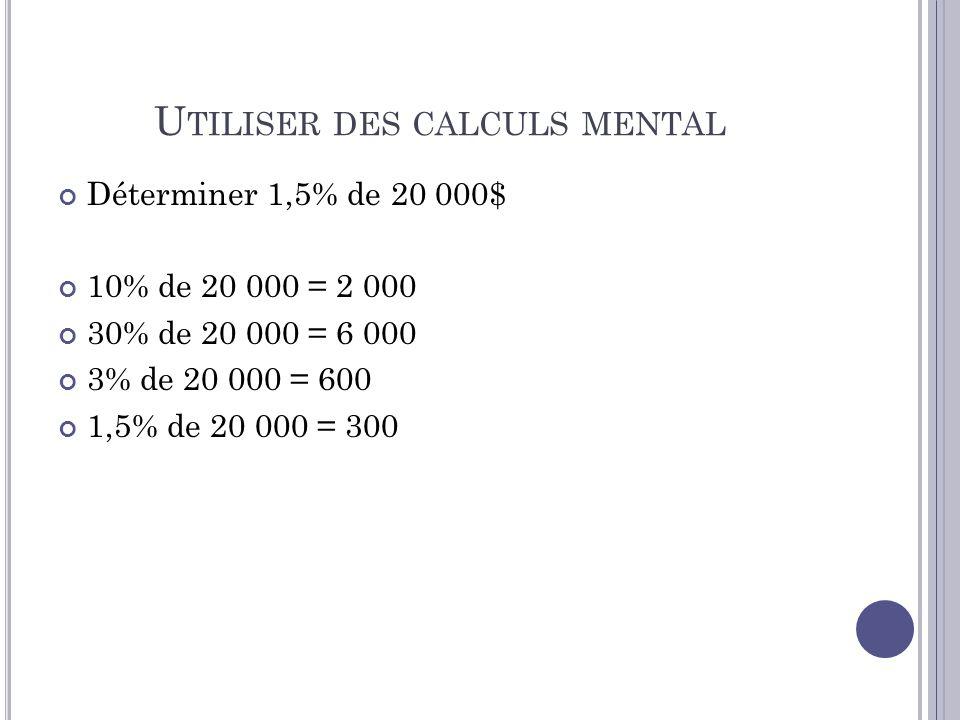 U TILISER DES CALCULS MENTAL Déterminer 1,5% de 20 000$ 10% de 20 000 = 2 000 30% de 20 000 = 6 000 3% de 20 000 = 600 1,5% de 20 000 = 300