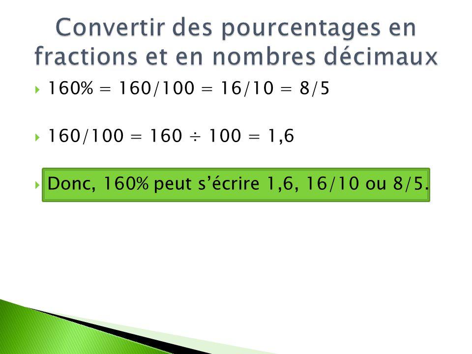 160% = 160/100 = 16/10 = 8/5 160/100 = 160 ÷ 100 = 1,6 Donc, 160% peut sécrire 1,6, 16/10 ou 8/5.