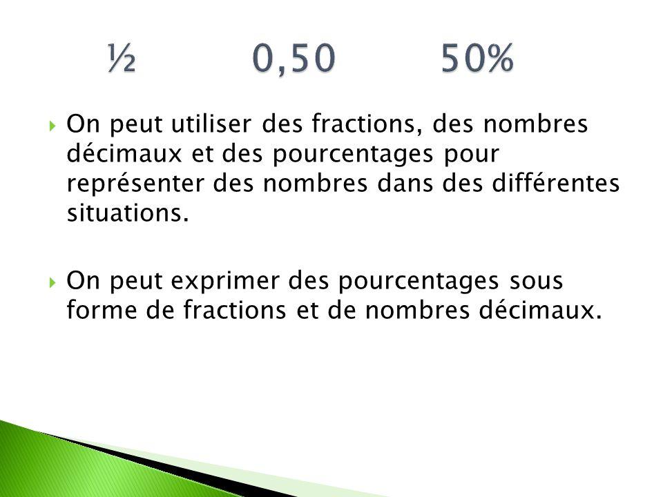 On peut utiliser des fractions, des nombres décimaux et des pourcentages pour représenter des nombres dans des différentes situations. On peut exprime