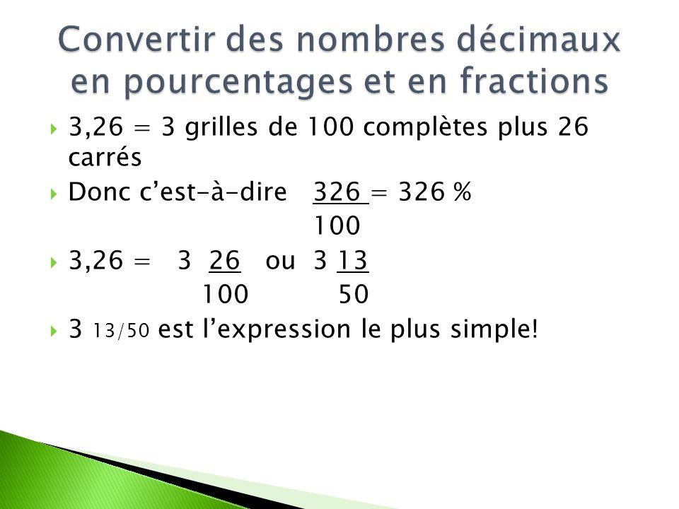 3,26 = 3 grilles de 100 complètes plus 26 carrés Donc cest-à-dire 326 = 326 % 100 3,26 = 3 26 ou 3 13 100 50 3 13/50 est lexpression le plus simple!