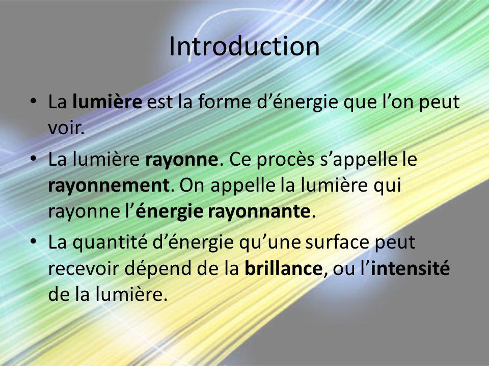 Introduction La lumière est la forme dénergie que lon peut voir. La lumière rayonne. Ce procès sappelle le rayonnement. On appelle la lumière qui rayo