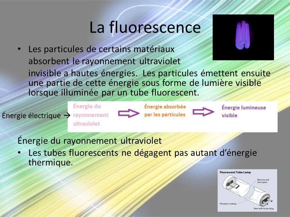 La fluorescence Les particules de certains matériaux absorbent le rayonnement ultraviolet invisible a hautes énergies. Les particules émettent ensuite