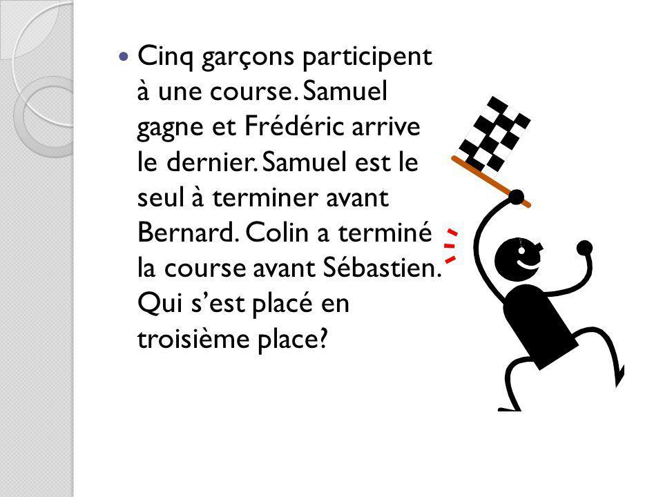 Cinq garçons participent à une course. Samuel gagne et Frédéric arrive le dernier.