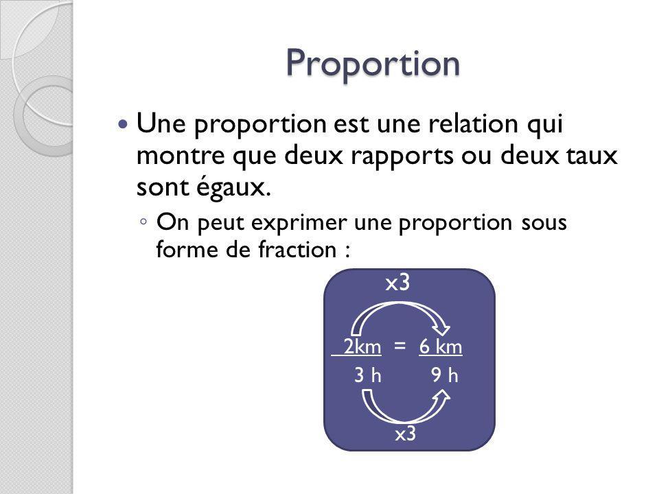 Proportion Une proportion est une relation qui montre que deux rapports ou deux taux sont égaux.