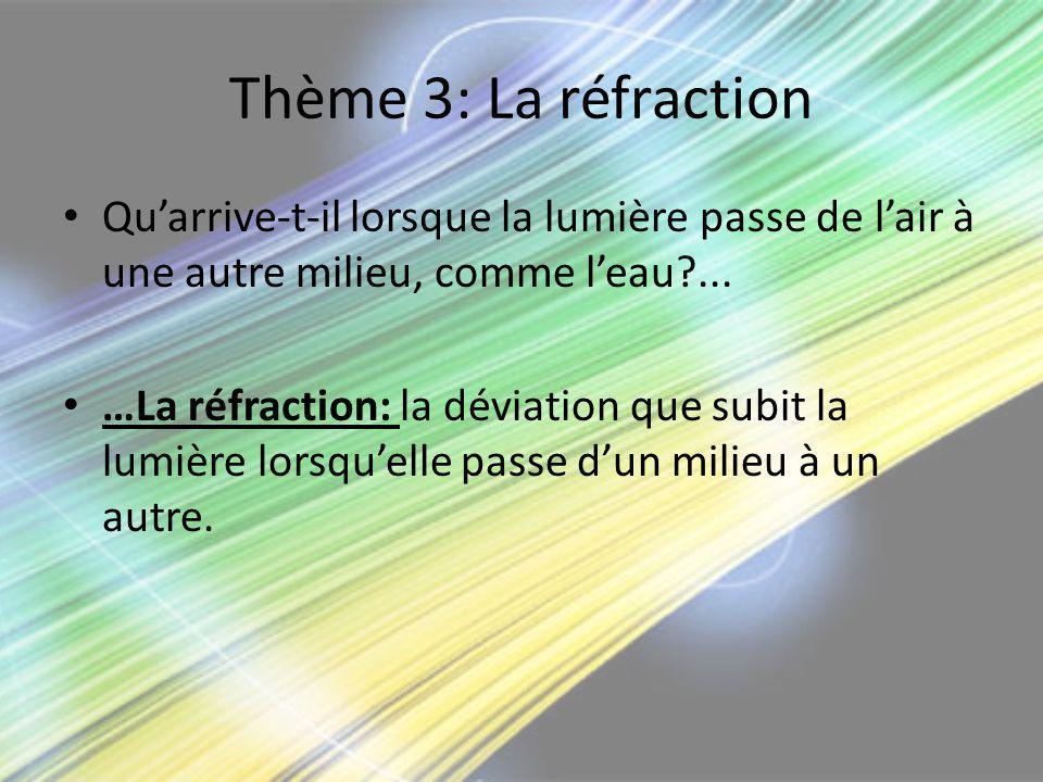 Thème 3: La réfraction Quarrive-t-il lorsque la lumière passe de lair à une autre milieu, comme leau?... …La réfraction: la déviation que subit la lum