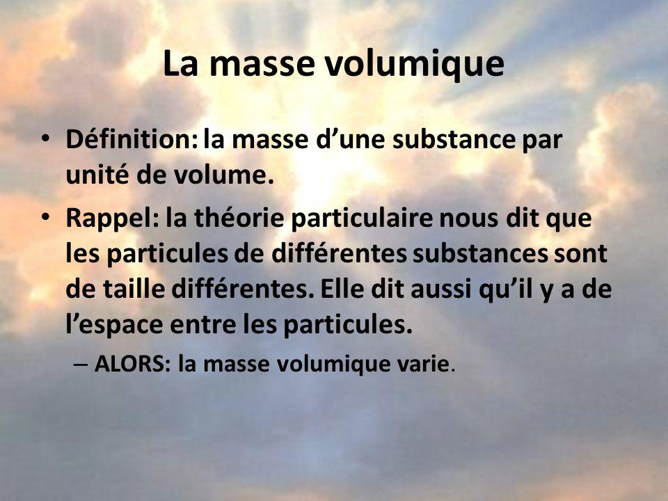 La masse volumique Définition: la masse dune substance par unité de volume.