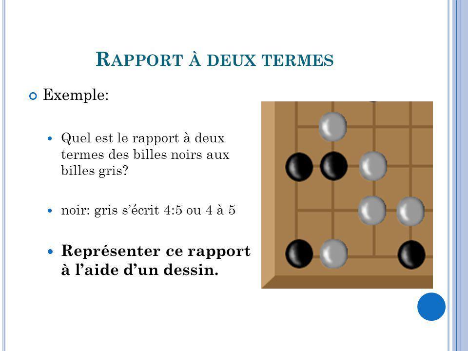 R APPORT À TROIS TERMES Exemple: Bleu: vert: noir 6: 3: 2 6 à 3 à 2