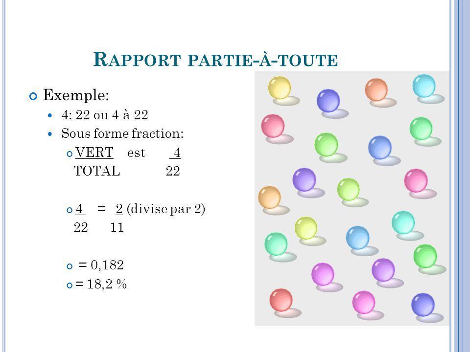 R APPORT PARTIE - À - TOUTE Exemple: 4: 22 ou 4 à 22 Sous forme fraction: VERT est 4 TOTAL 22 4 = 2 (divise par 2) 22 11 = 0,182 = 18,2 %