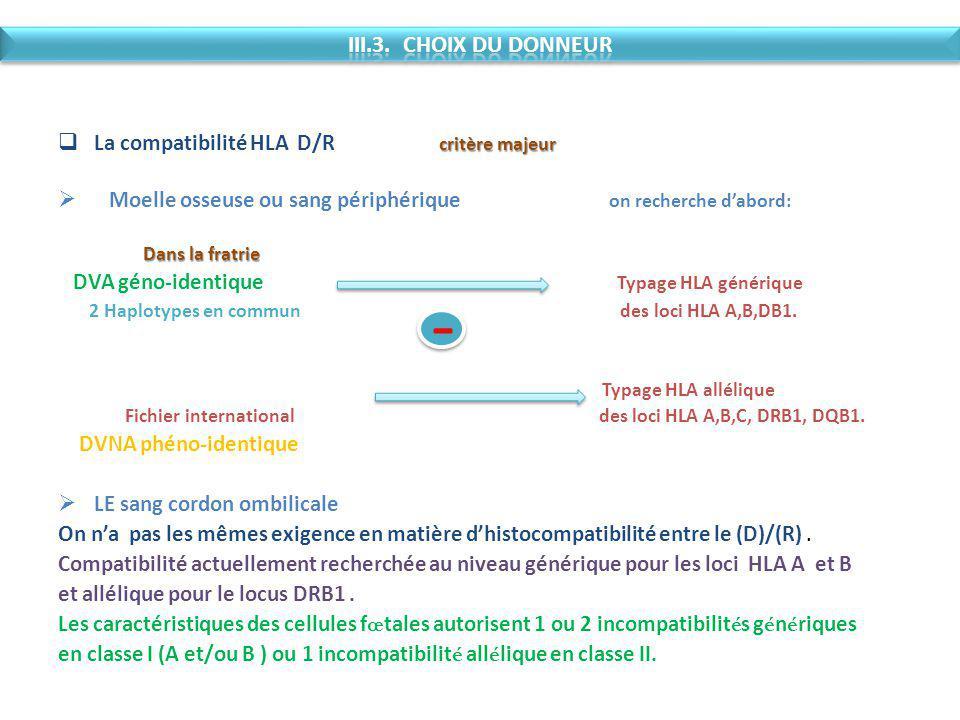 critère majeur La compatibilité HLA D/R critère majeur Moelle osseuse ou sang périphérique on recherche dabord: Dans la fratrie Dans la fratrie DVA gé