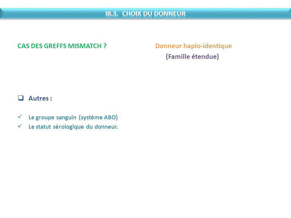 CAS DES GREFFS MISMATCH ? Donneur haplo-identique (Famille étendue) Autres : Le groupe sanguin (système ABO) Le statut sérologique du donneur.